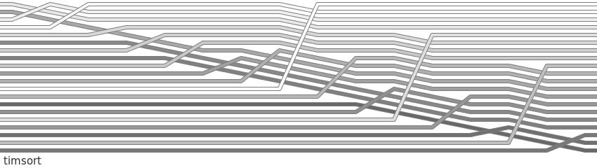 Weave visualisation of TimSort