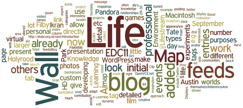 Wordle Diagram for EDC11 as at 28-Sep-2011