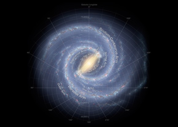 Milky Way Structure and Naming