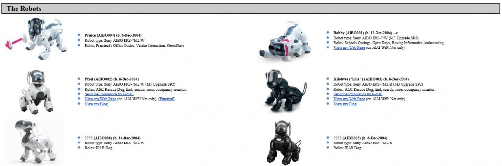 project-aibo-robots
