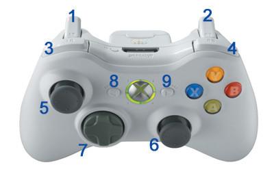 FSX-Xbox-Controller-1