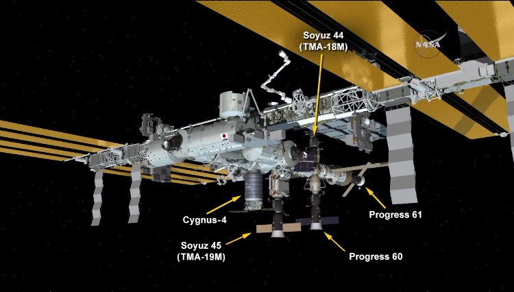 ISS Configuration on 15th December 2015
