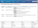 Screenshot of Cisco web page