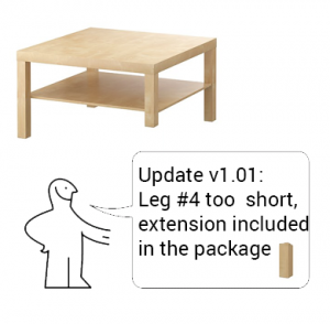 IKEA-Bugfix